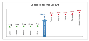 Date del Tax Free Day