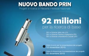 PRIN 2015