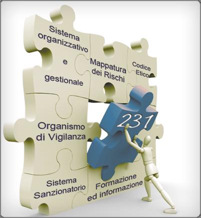 """Partecipazione agli Appalti: la rilevanza per le Imprese del """"modello organizzativo 231″"""