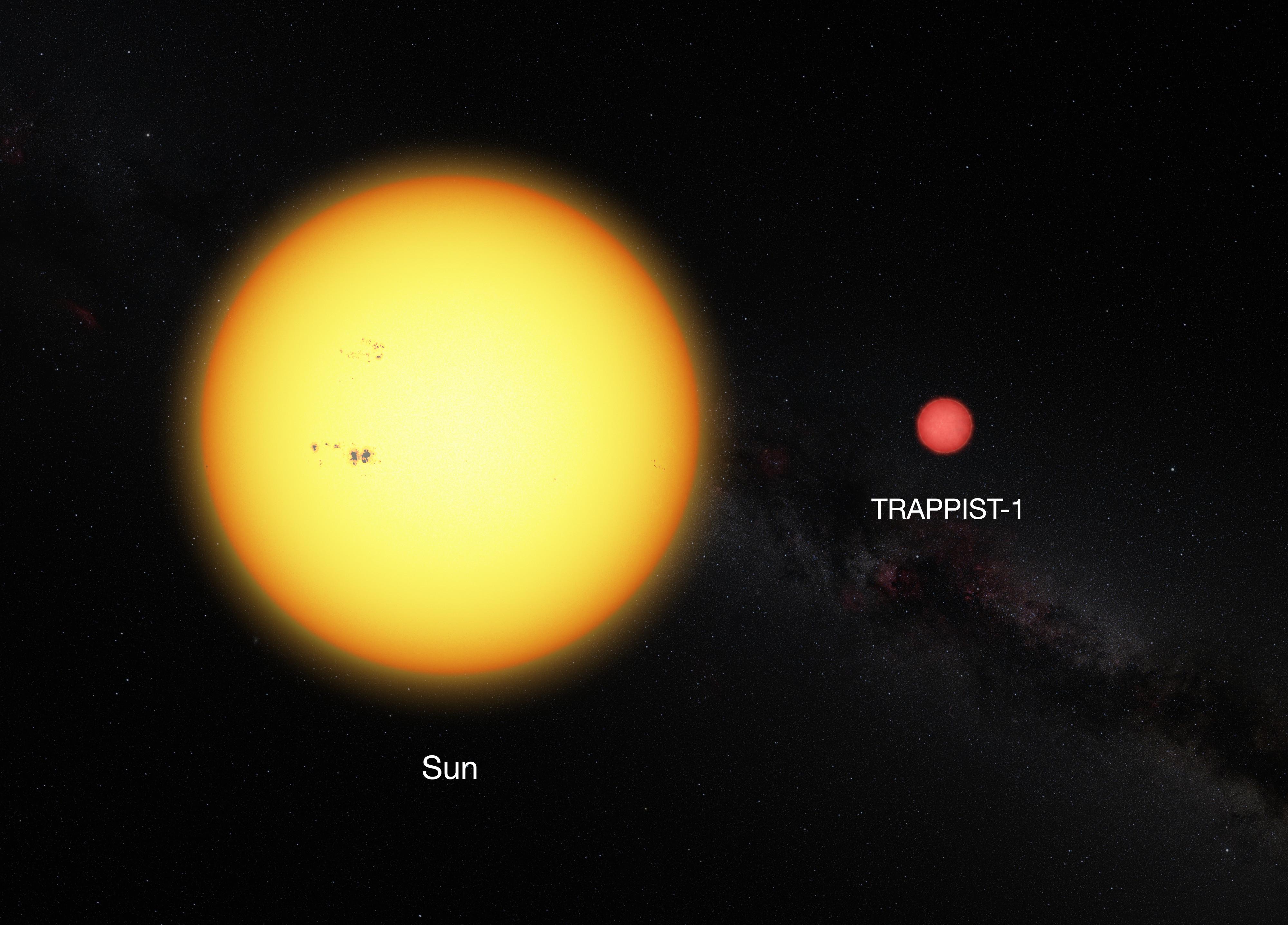 Esopianeti: gli ultimi aggiornamenti sul nuovo sistema planetario
