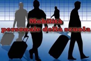 mobilita docenti trasferimenti