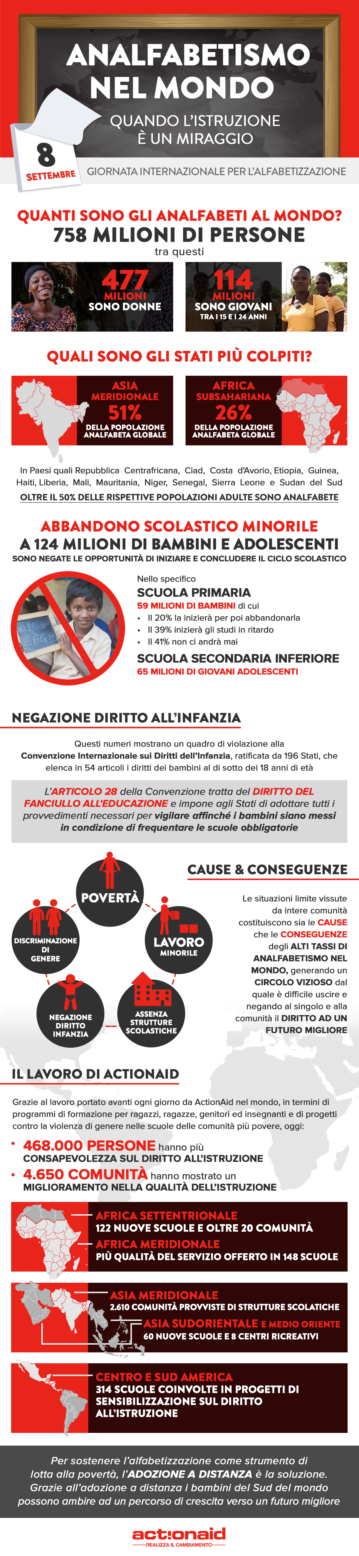 20170904_actionaid_istruzione_infografica