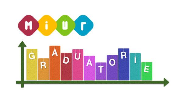 Graduatorie di istituto ATA: regole per scelta sedi e per chi era già inserito