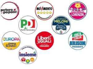 loghi partiti politici