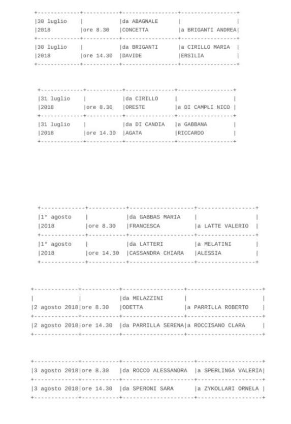concorso-inps-2018-date-prova-preselettiva-tabella