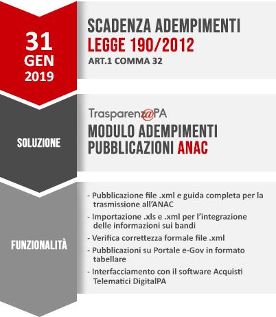 trasparenza-anac-legge-190-2012-xml