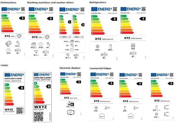 nuove-etichette-energetiche-europee-grafica