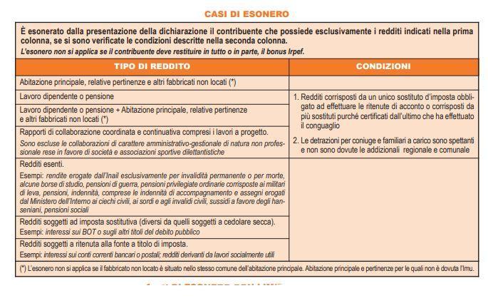 esonero-modello-730-2019-tabella-casi-di-esonero